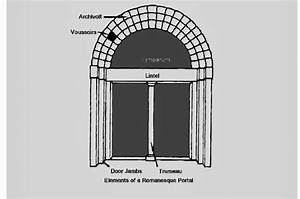 Romanesque Church Portal Diagram