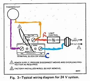 Electrical - Add C Wire To Furnace For Smart Thermostat