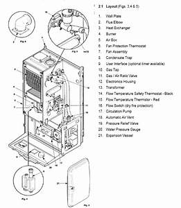 Baxi Boiler  Diagram Of Baxi Boiler
