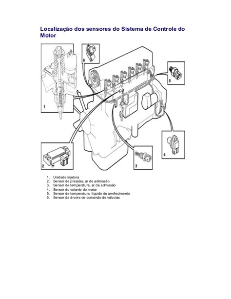 volvo fh manual  auto electrical wiring diagram