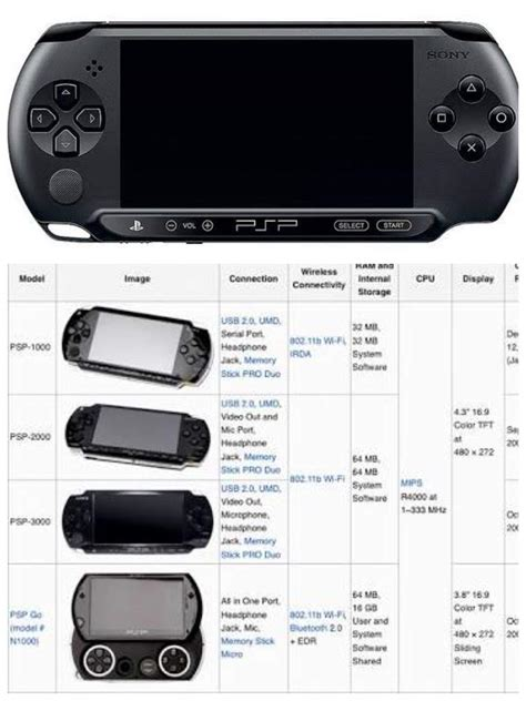 Buying A Psp This 2017