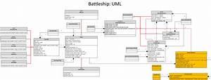 Battleship  Analysis Phase  U2013 Uml  Preliminary Version 0 4