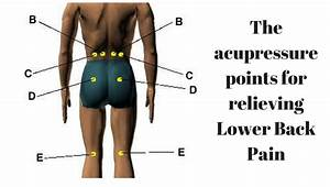 Acupressure Points For Relieving Lower Back Pain