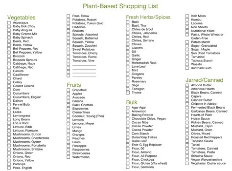 Plant-based Grocery Shopping