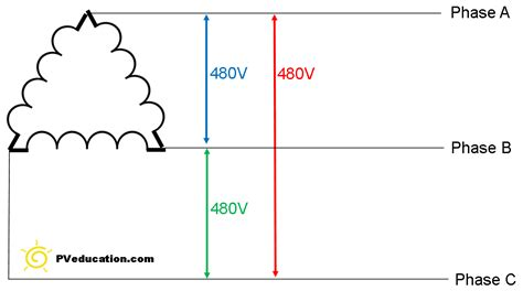 480v 3 Phase Wiring by Common Electrical Services Pveducation