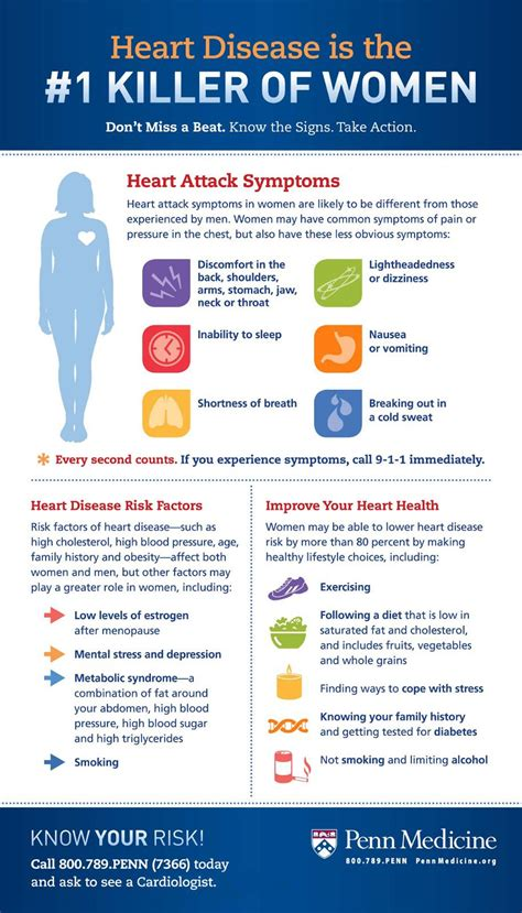 Important! Heart Attack Symptoms In Women Infographic. Ban Signs Of Stroke. Cloud Signs. Obesity Signs Of Stroke. Cuss Word Signs. Charcot Signs Of Stroke. Teenage Signs. Beta Blockers Signs. Abdominal Pain Signs