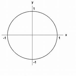 Sinus Berechnen Taschenrechner : trigonometrie lernpfad ~ Themetempest.com Abrechnung