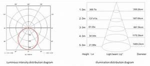 A Diagram Of 35 Led Light A