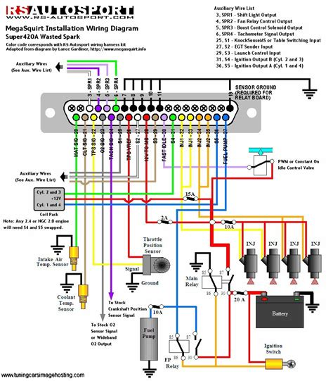 dodge trailer wiring diagram eyelash me