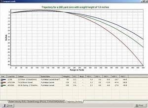 Image Result For 243 Vs 7 62x39 Ballistics Ballistics