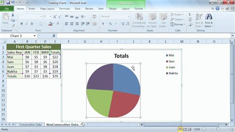 microsoft excel  tutorial moving  resizing chart objects  alliance youtube