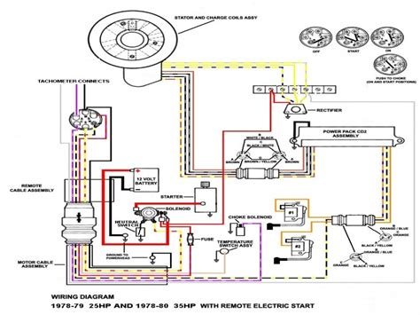 1977 Johnson Wire Schematic by 1978 25 Hp Johnson Outboard Motor Impremedia Net