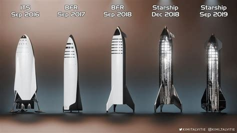 iteration  spacex starship