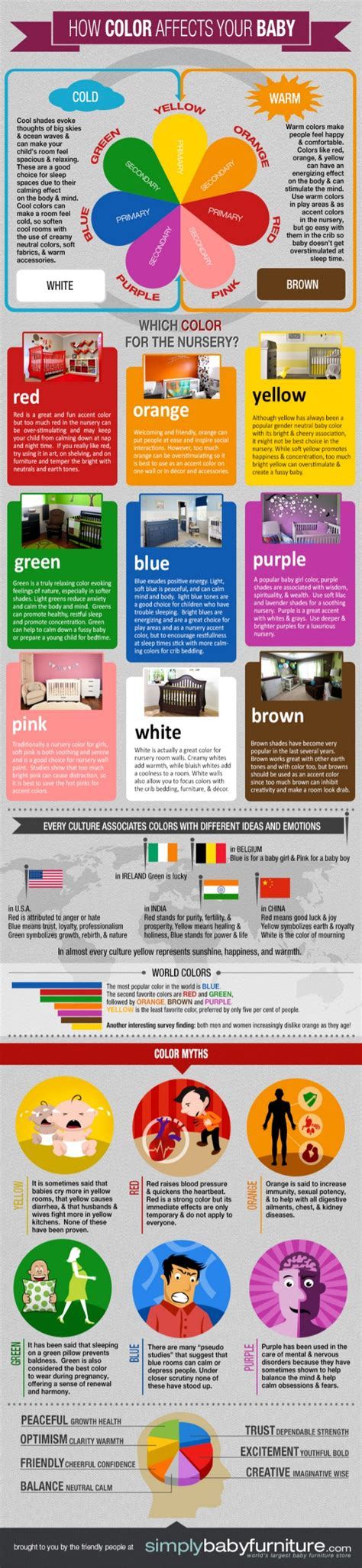 how colors affect your emotions nursery color guide how color affects your baby s mood
