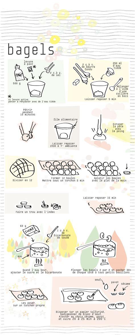 recette de cuisine gateau une recette en image