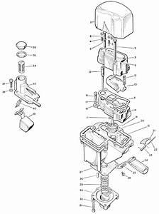 Automatic Enrichment Device  A E D  Auh 300 Range