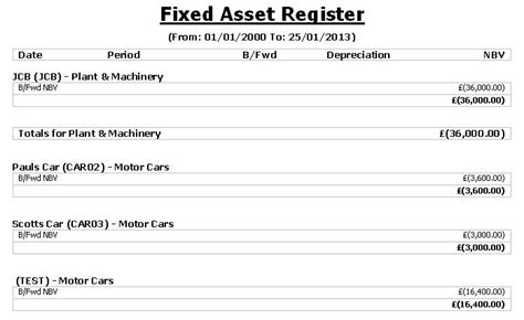Things That Need Fixed Template by 8 Best Images Of Exle Of Fixed Asset Register Fixed
