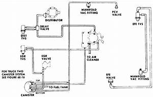 Vacuum Diagram For 74 Chevy C10 Pu 250 Inline 6