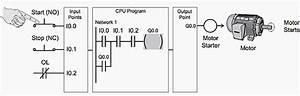 Basic Plc Program For Control Of A Three