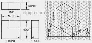 gambar isometri pipa piping isometric drawing himpunan