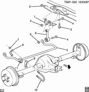 Auto Manual Blog  July 2017