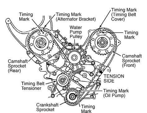 similiar mitsubishi v6 engine diagram keywords mitsubishi v6 engine diagram wiring diagram website