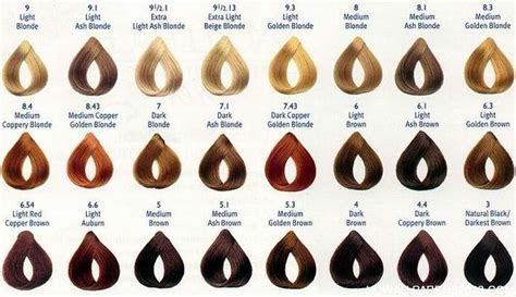 hair color number chart loreal hair colour chart high definition wallpapers