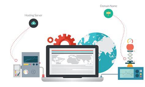 Best Hosting by Best Web Hosting Companies In India Renewhosting