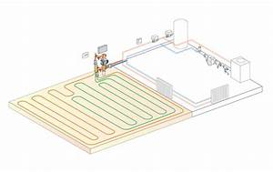 Can Underfloor Heating Replace Radiators