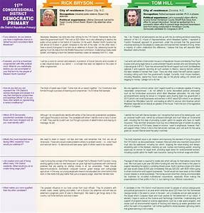Congressional Primary Election Guide