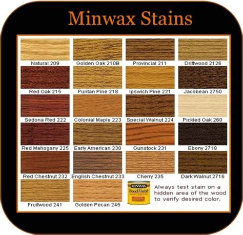 Wood Floor Stain Chart