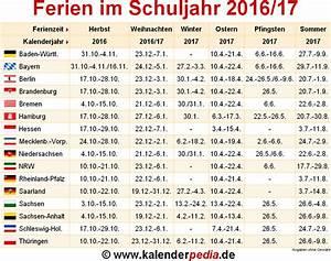 Schulferien 2016 Nrw : ferien im schuljahr 2016 17 in deutschland alle bundesl nder ~ Yasmunasinghe.com Haus und Dekorationen