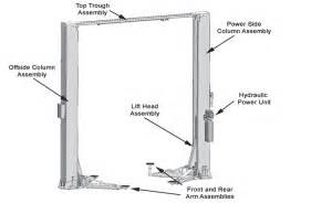 the complete guide on installing a car lift for your shop