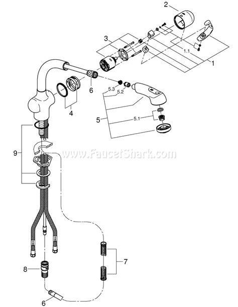 Grohe Kitchen Faucet Parts List ? Wow Blog