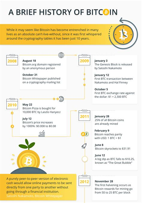 The bitcoin gold fork has already happened around october 24, 6 am utc at the block height of 491407. Bitcoin Turns 10 years old