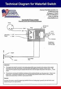 Technical Diagrams  U2013 American Pool Safety Pool Specialists Inc