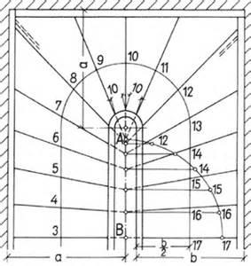 berechnung treppe treppenplanung im eigenheim trittfeste verbindung stufenweise sicherheit