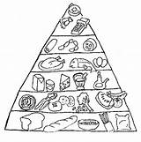 Coloring Pages Pyramid Printable Nutrition sketch template