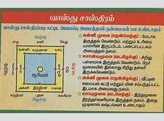 Vasthu Home