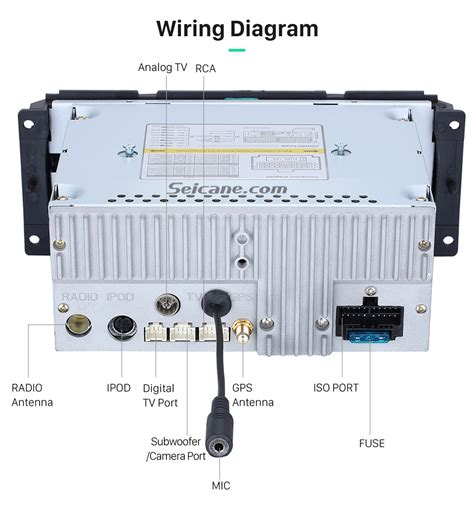 electrical wiring wiring diagram jeep grand