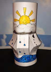 Water Cycle Crafts for Kids