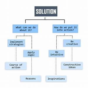 sinking ship creative writing business plan maker professional dice resume writing service