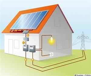 Solaranlage Balkon Erlaubt : beratung infos preise f r solaranlagen ~ Michelbontemps.com Haus und Dekorationen