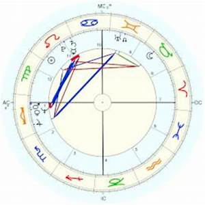 Horoscope Chart Months Bill Clinton Horoscope For Birth Date 19 August 1946