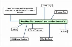 Development  U0026 Impact Of The Cold War  The Korean War  1950