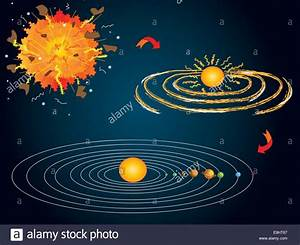 Illustration Of Big Bang And The Formation Of The Solar