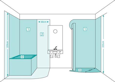 Vde 0100 Schutzbereiche Im Badezimmer  Badezimmer Blog