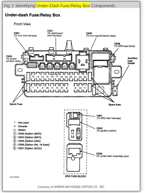 Fuse Box Diagram Need The Cover