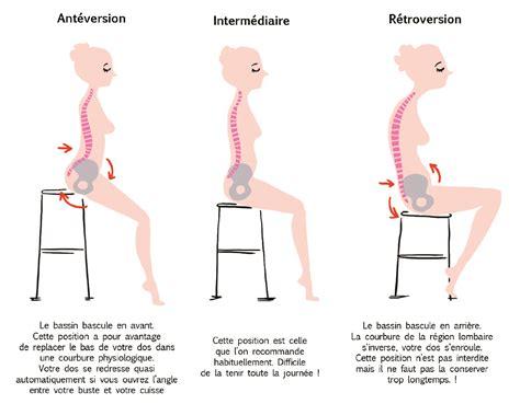 siege dos droit voici ce que votre dos subit quand vous restez trop