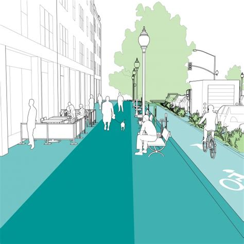 sidewalks national association  city transportation